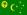 Flagge zur Ländervorwahl von Kokosinseln